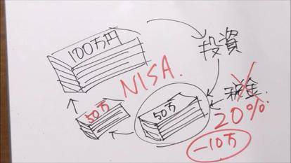 NISAの非課税どのぐらい?⑤