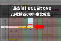 【2018年版】格安スマホ主要23社料金タイプ別ランキング