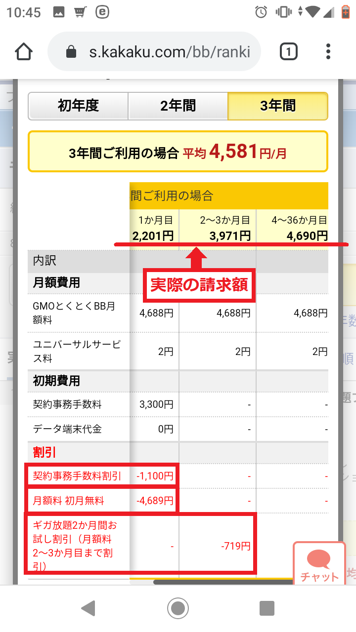 WIMAX実際の請求額