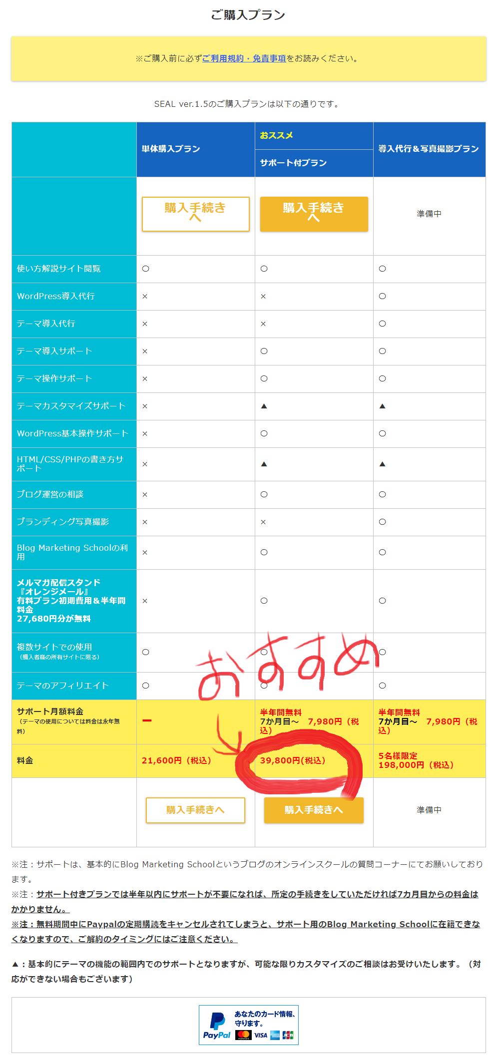 JUNICHIさんのブログマーケティングスクールの費用