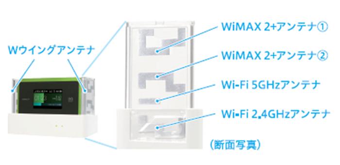 WX06クレードルの特徴