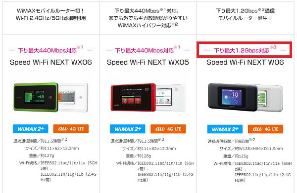 Wi-Fiルーター最新機種